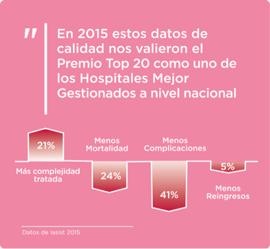 Datos Iasist 2015